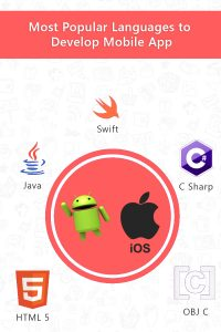 Programming Language for Mobile Apps